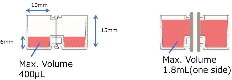 水平连接细胞共培养板-细胞培养板