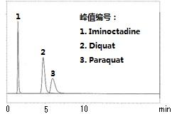 16426633水质管理用农药混合标准液-一般化学试剂