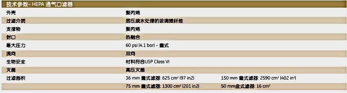 67235000原装进口英国Whatman HEPAVENT通气口滤器HEPAVENT 50 GF 10/PK