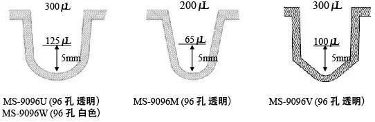 使用PrimeSurface®低吸附耗材形成细胞球体 -价格-厂家-供应商-WAKO和光纯药(和光纯药工业株式会社)