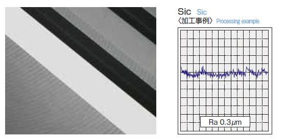 日本爱森电沉积工具混合IZ系列-日本爱森
